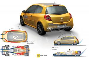 renault-clio-3-rs-f1-team-r27-1