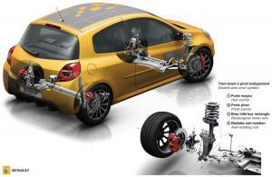 renault-clio-3-rs-f1-team-r27-11